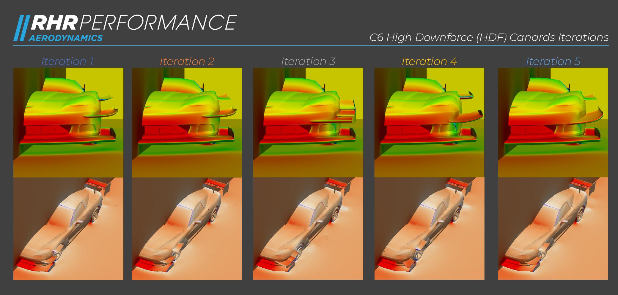 A New Approach To Designing Canards C6 Corvette Project Part 1 Aj Hartman Aero
