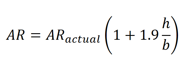 Hoerner Aspect Ratio Model